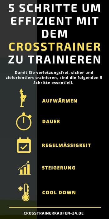 5 Schritte effizient trainieren Crosstrainer