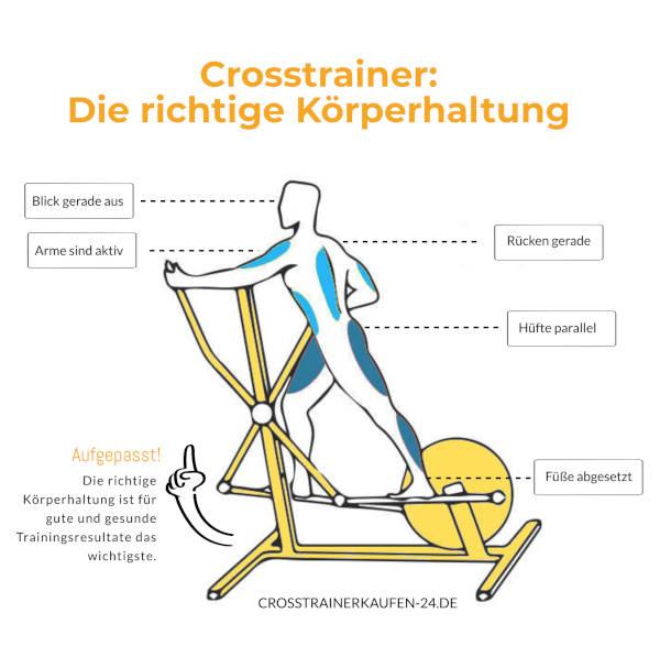 Crosstrainer - Die richtige Körperhaltung