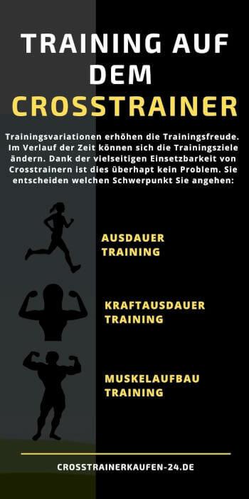 Was kann man mit dem Crosstrainer trainieren
